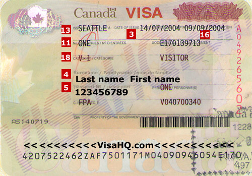 Canada Visa - Application, Requirements - Residents of India