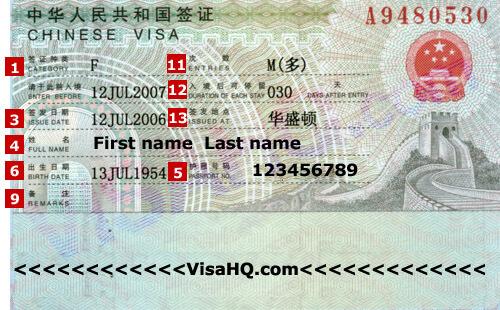 China Visa Application Requirements Residents Of India Visahq