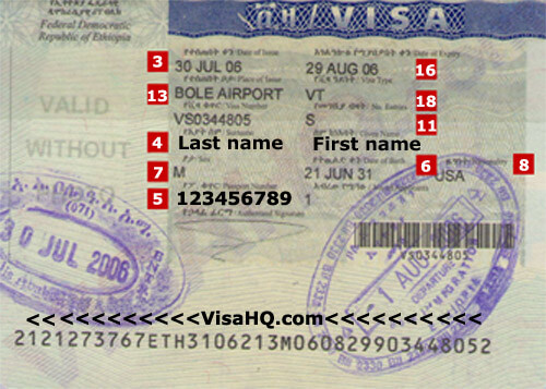 Ethiopia Visa Application Requirements Residents Of India Visahq