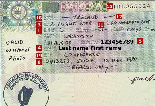 Ireland Visa Application Requirements Residents Of India Visahq
