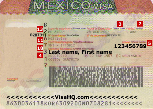 Mexico Visa - Application, Requirements - Residents of India
