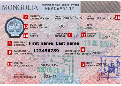 Mongolia Visa Application Requirements Residents Of India Visahq