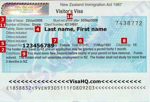 New Zealand Visa - Application, Requirements - Residents of