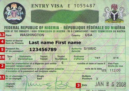 Nigeria Visa Application Requirements Residents Of India Visahq