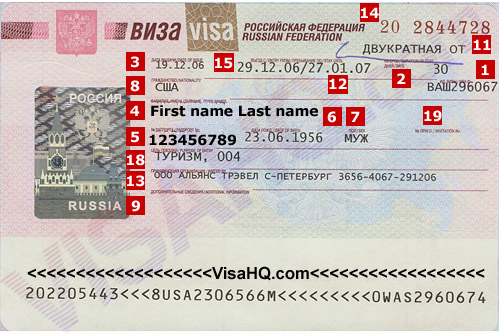 Russia Visa Application Requirements Residents Of India Visahq