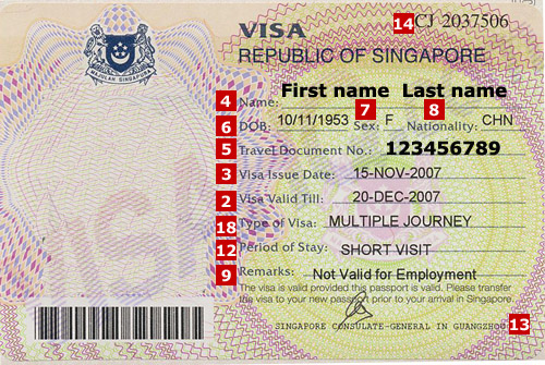 Singapore Visa Application Requirements Residents Of India Visahq